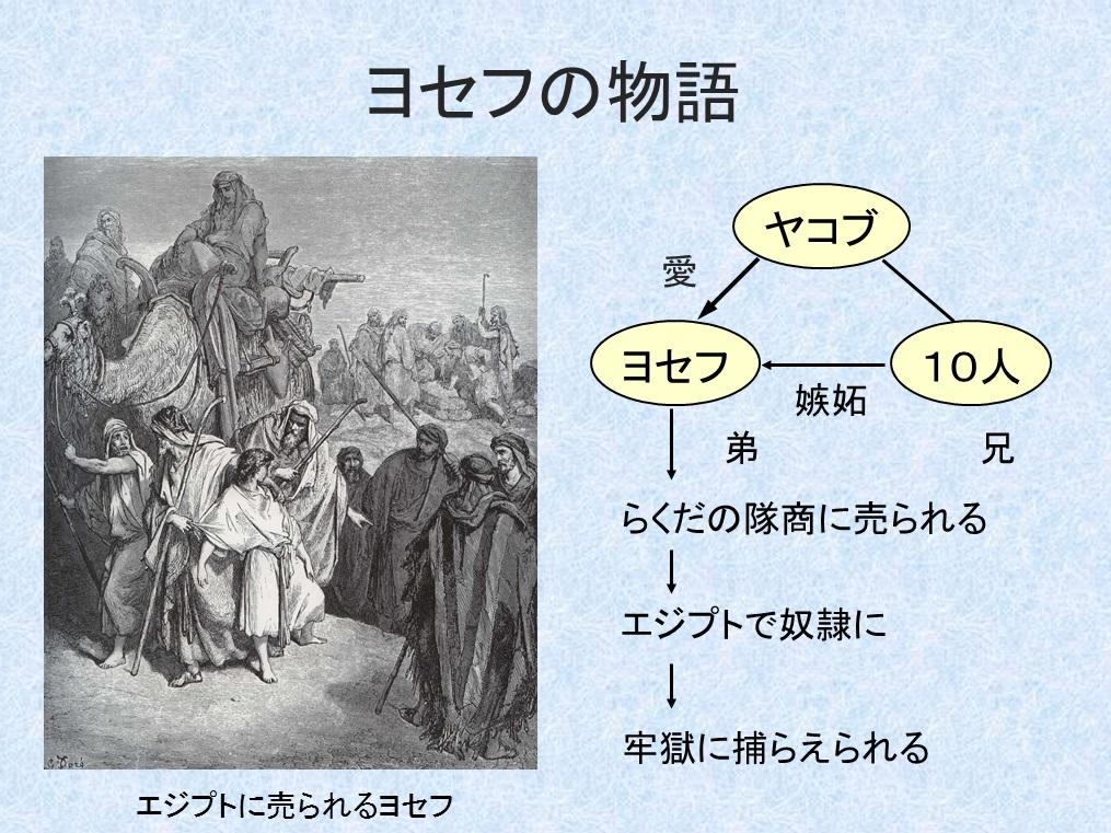実況:キリスト教講座挿入PPT04-1