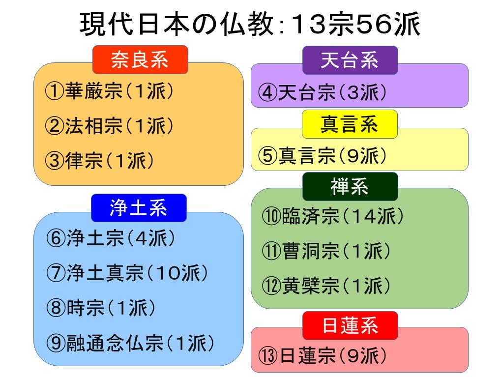 日本仏教史と再臨摂理への準備挿入PPT10-3