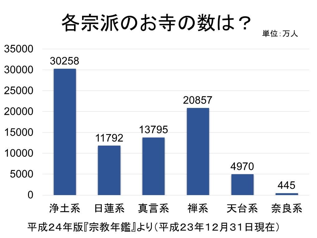 日本仏教史と再臨摂理への準備挿入PPT10-5