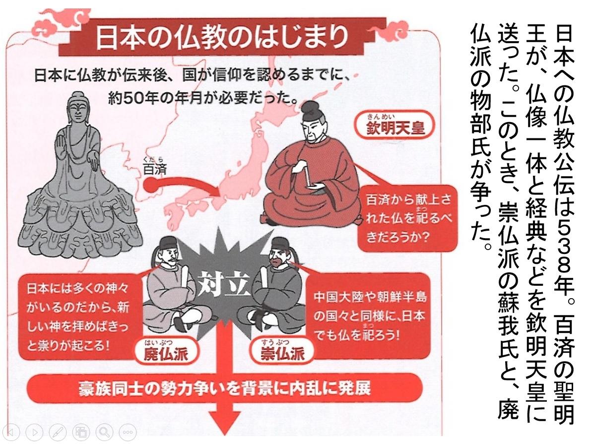 日本仏教史と再臨摂理への準備挿入PPT06-3