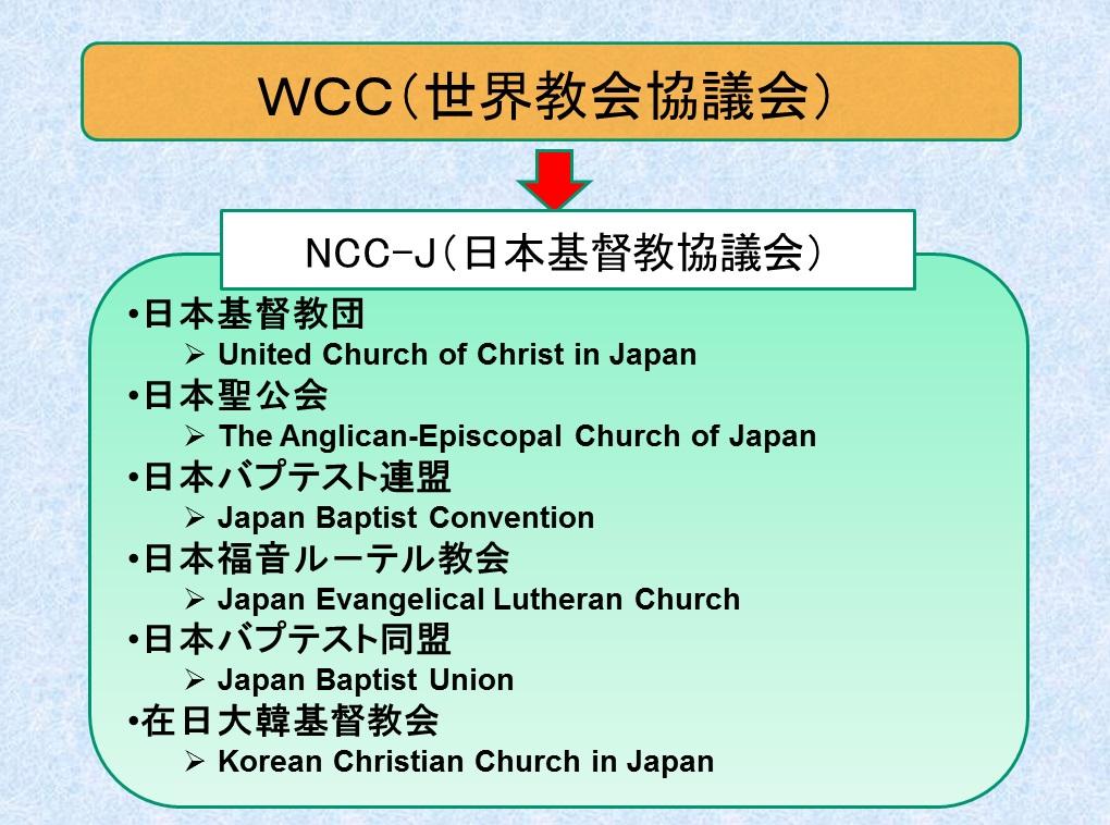 実況:キリスト教講座挿入PPT24-1