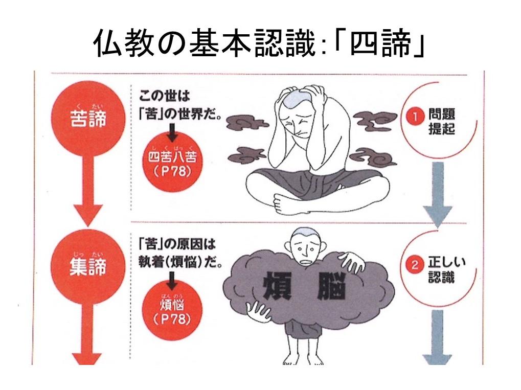 日本仏教史と再臨摂理への準備挿入PPT03-2