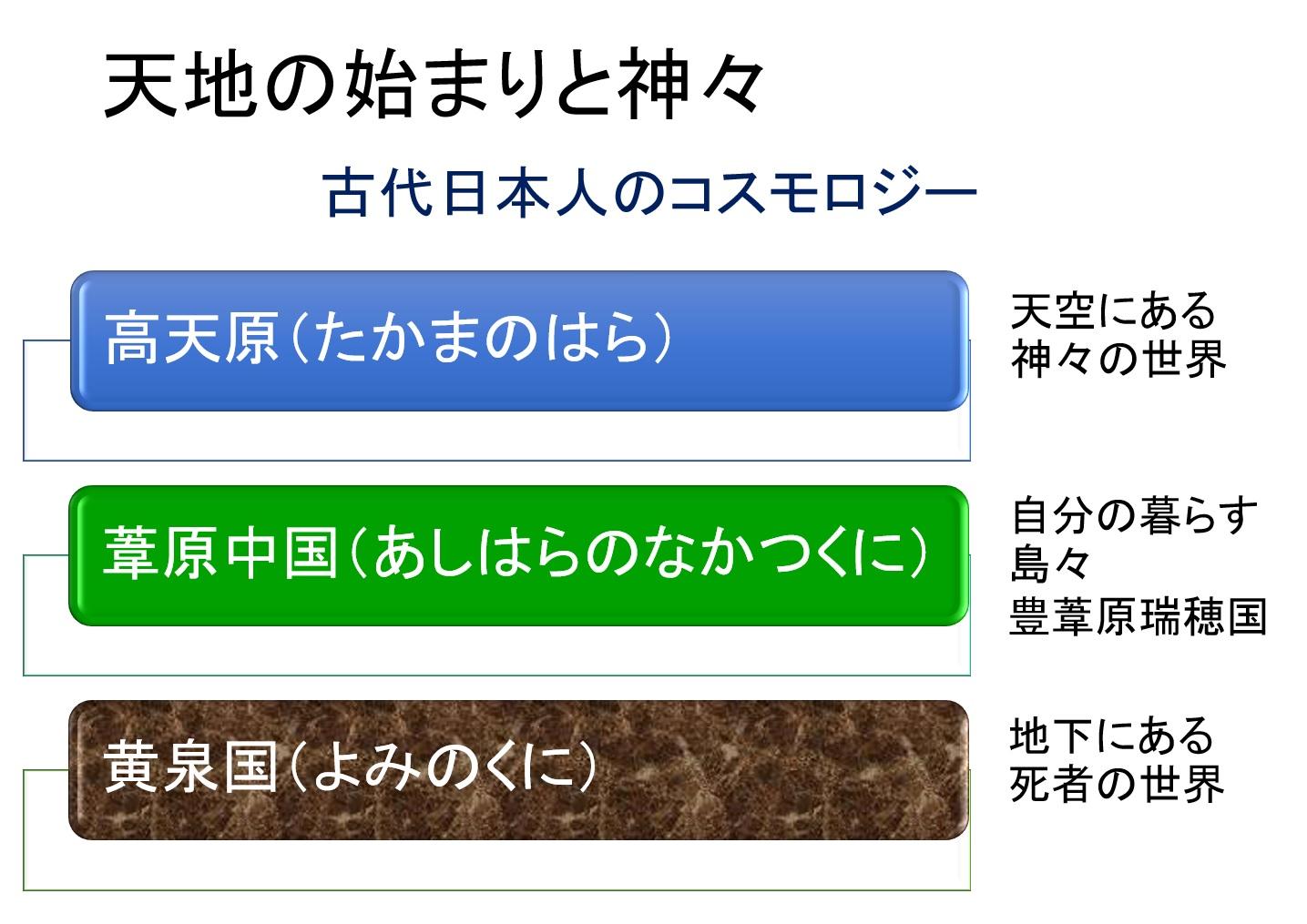 神道と再臨摂理PPT06-01