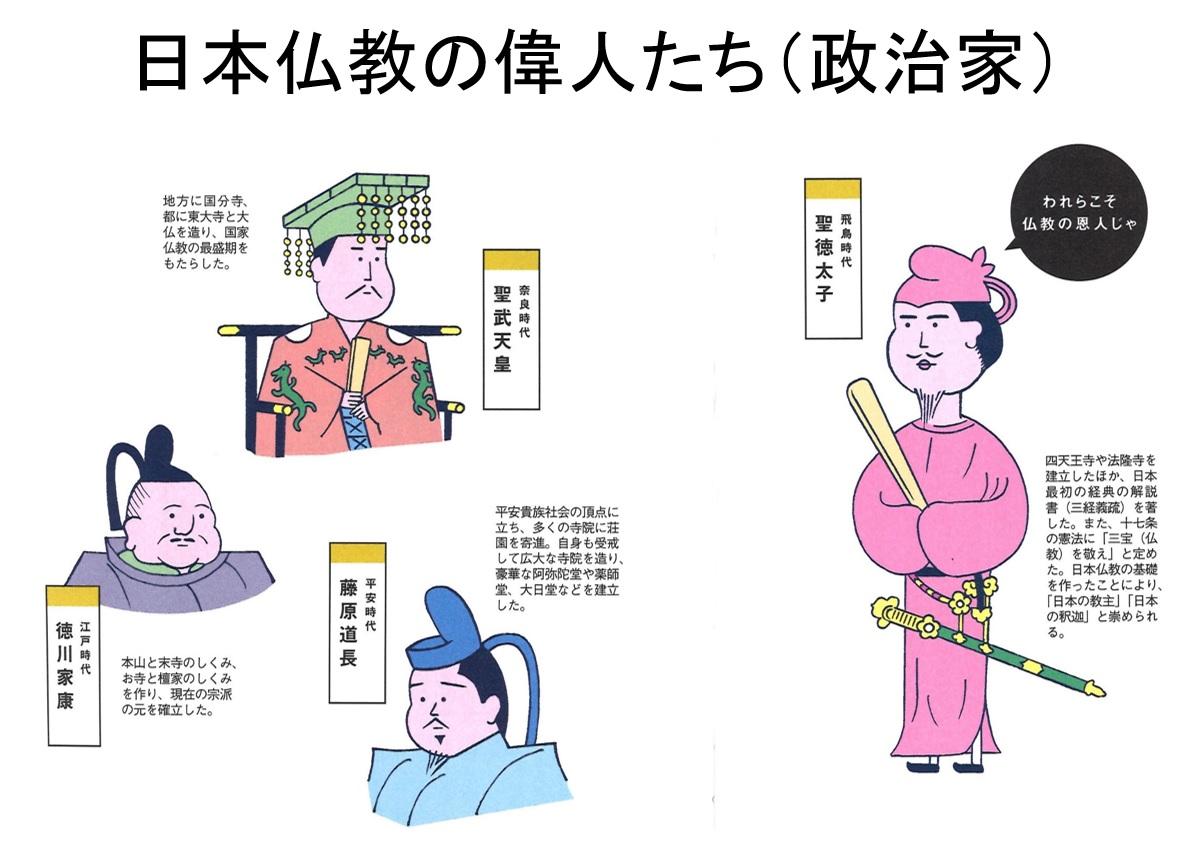 日本仏教史と再臨摂理への準備挿入PPT06-2