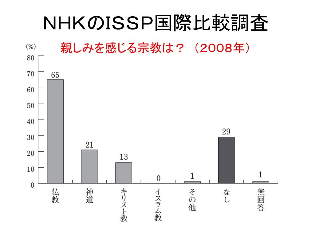 日本仏教史と再臨摂理への準備挿入PPT11-1