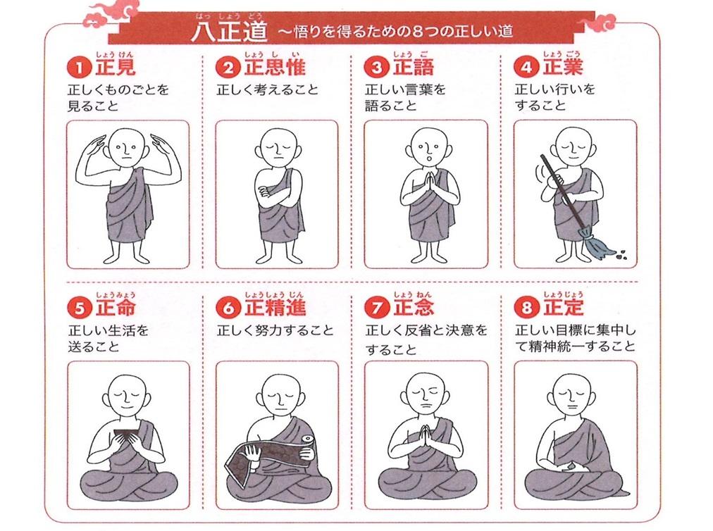 日本仏教史と再臨摂理への準備挿入PPT03-4