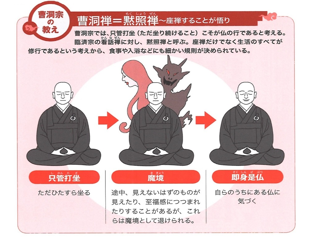 日本仏教史と再臨摂理への準備挿入PPT09-5