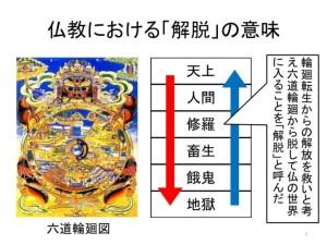 仏教における解脱の意味