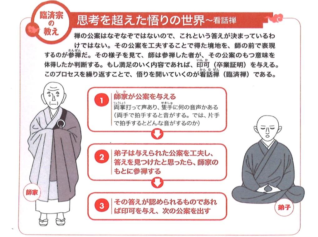日本仏教史と再臨摂理への準備挿入PPT09-3
