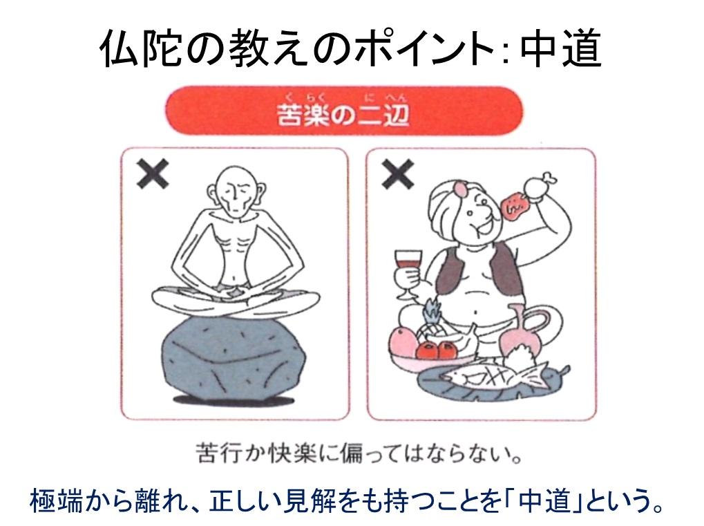 日本仏教史と再臨摂理への準備挿入PPT02-1