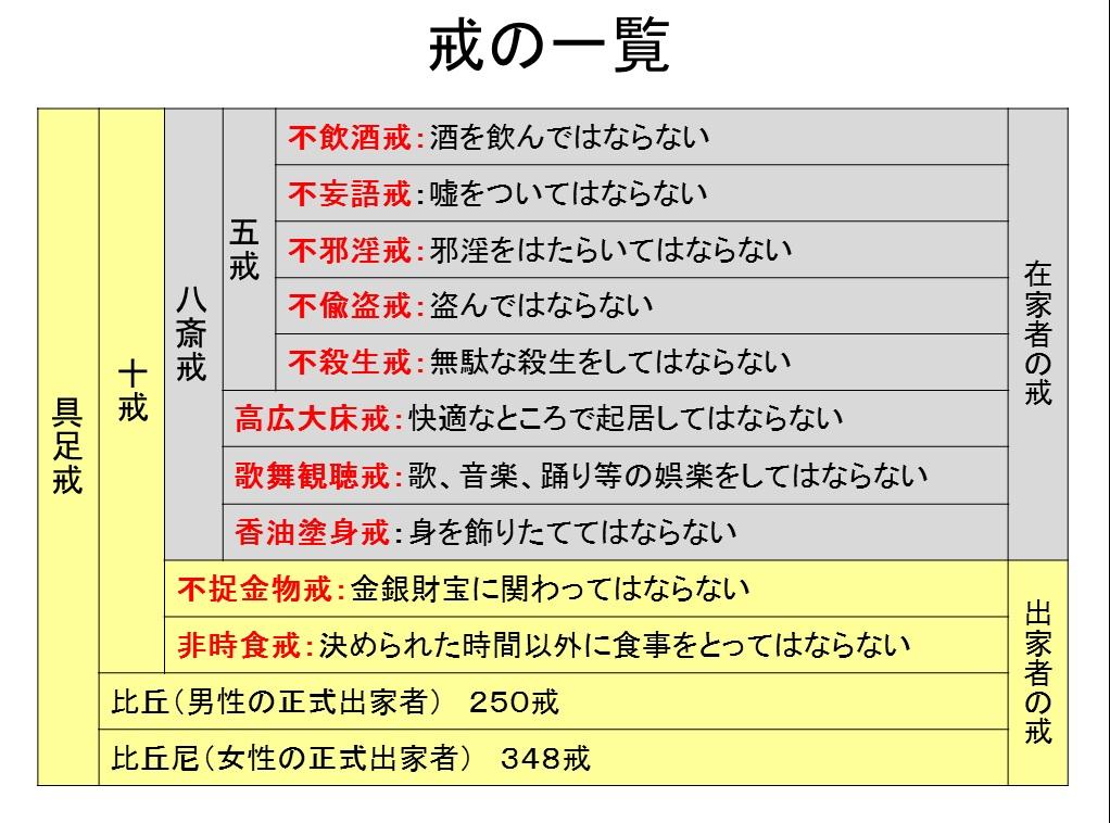 日本仏教史と再臨摂理への準備挿入PPT03-6