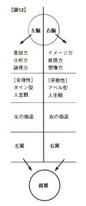 【図12】