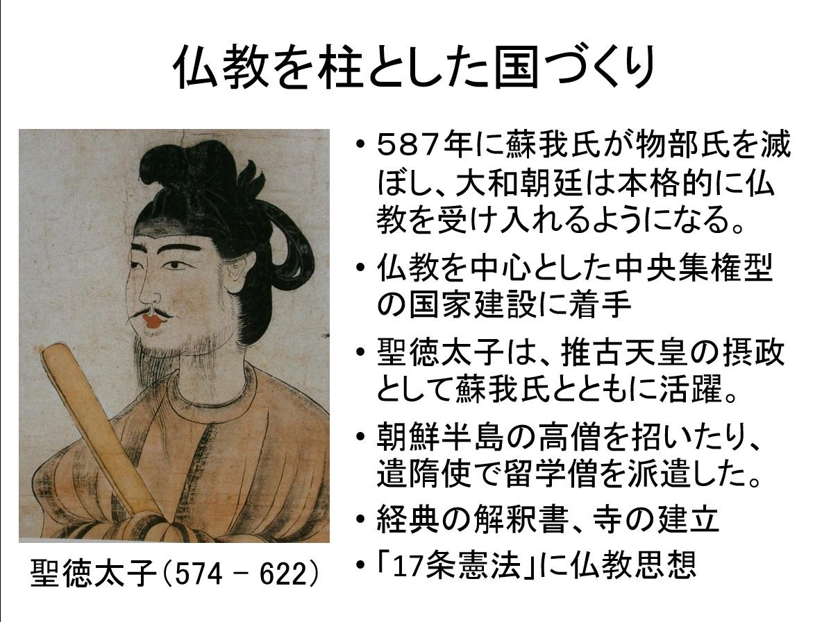 日本仏教史と再臨摂理への準備挿入PPT06-4