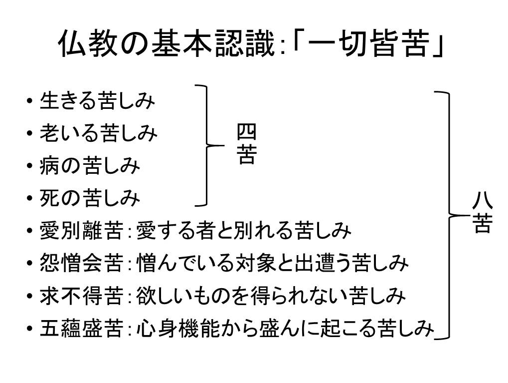 日本仏教史と再臨摂理への準備挿入PPT03-1