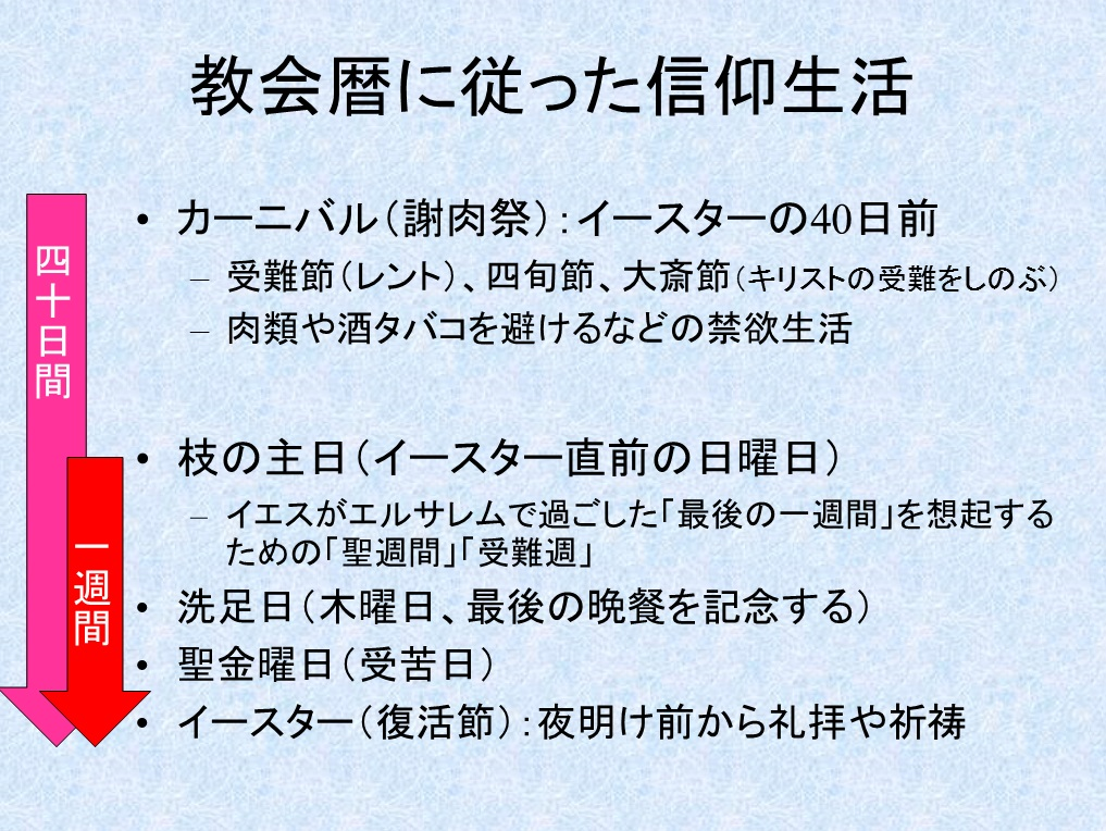 実況:キリスト教講座挿入PPT11-2
