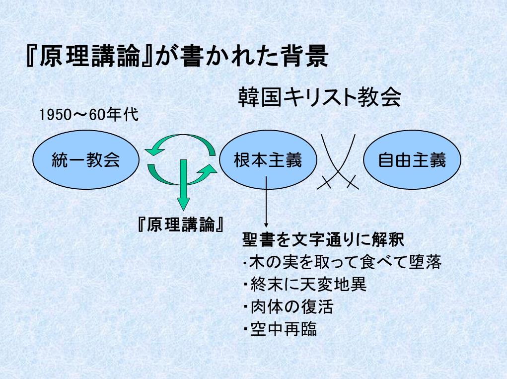 実況:キリスト教講座挿入PPT08-1