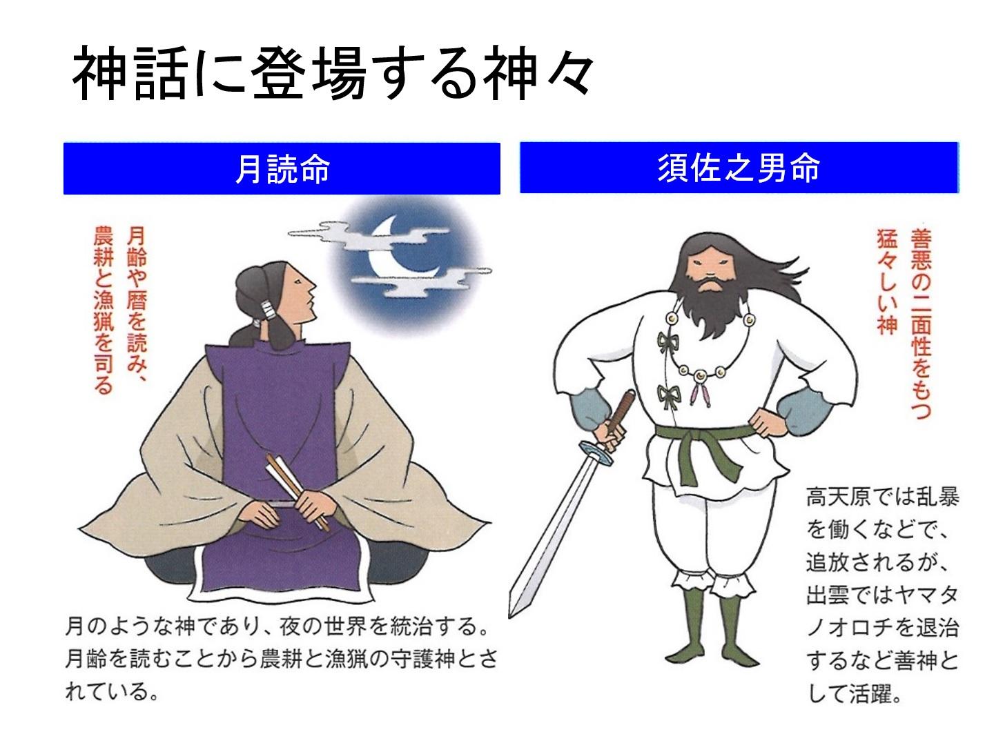 神道と再臨摂理PPT06-04