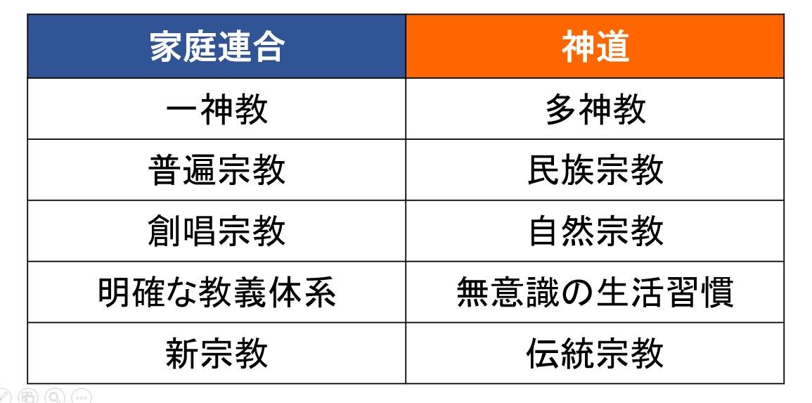 神道と再臨摂理PPT13-01
