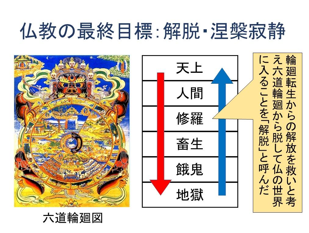 日本仏教史と再臨摂理への準備挿入PPT04-1