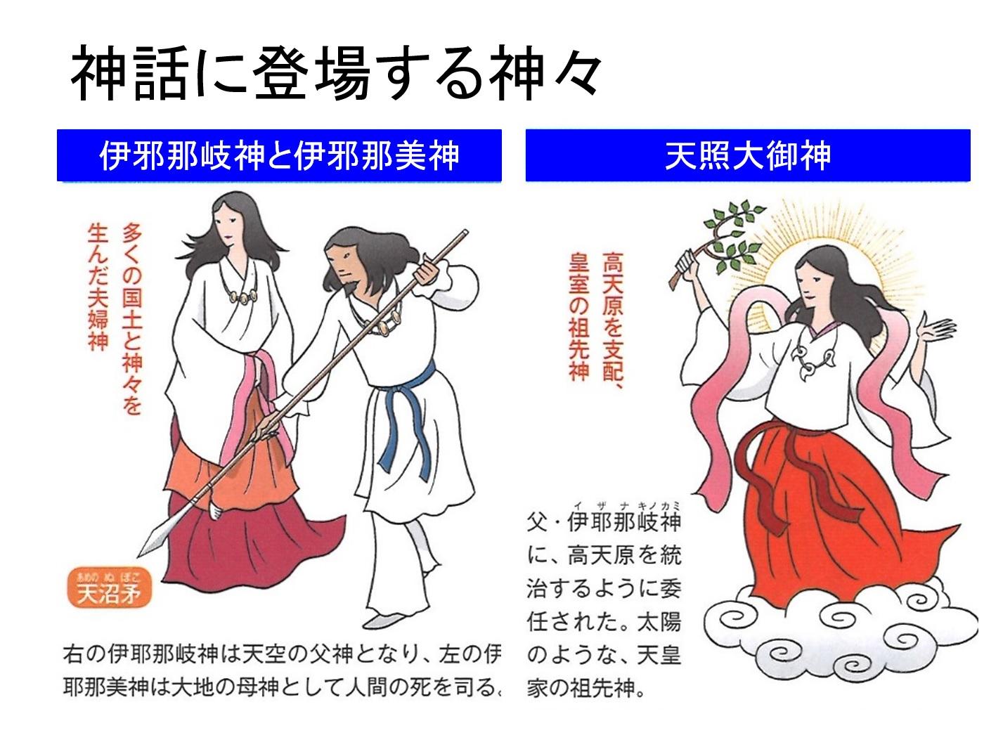 神道と再臨摂理PPT06-03