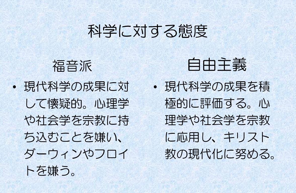 実況:キリスト教講座挿入PPT44-2