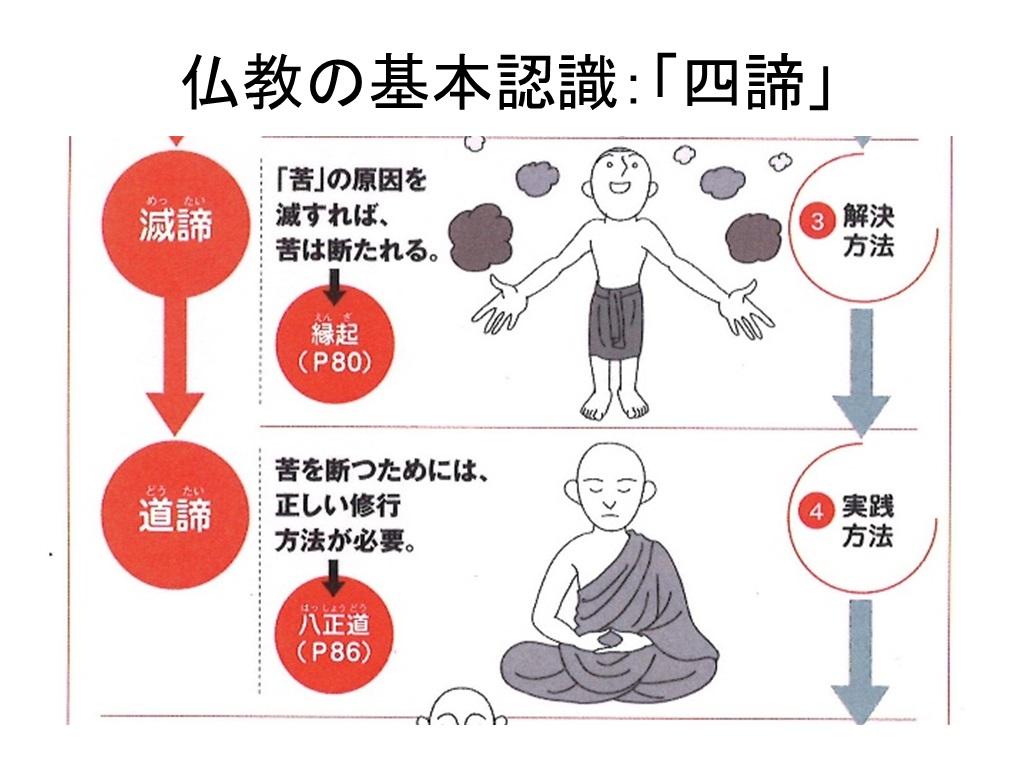日本仏教史と再臨摂理への準備挿入PPT03-3