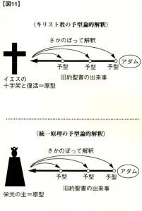 【図11】