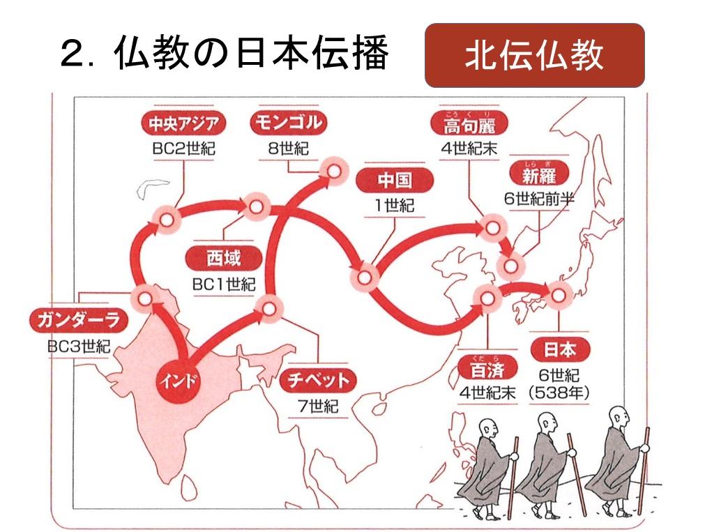 日本仏教史と再臨摂理への準備挿入PPT05-2