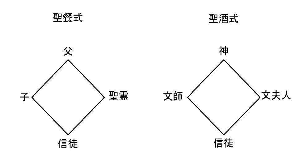 5章(10)挿入図