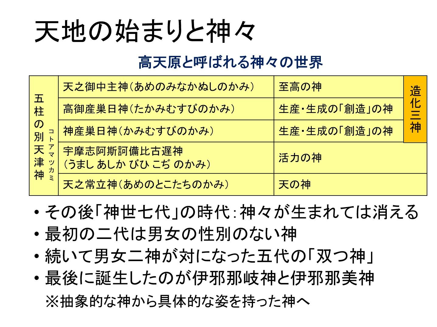 神道と再臨摂理PPT06-02