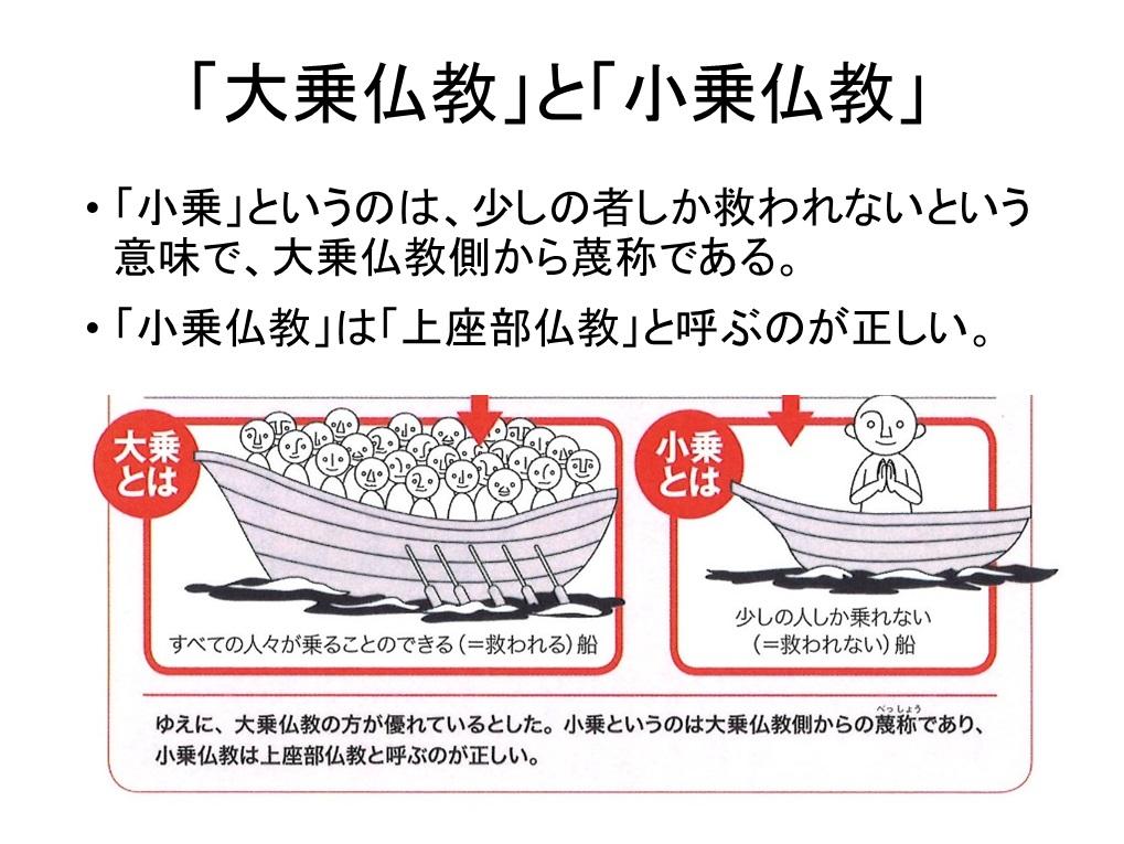 日本仏教史と再臨摂理への準備挿入PPT04-2