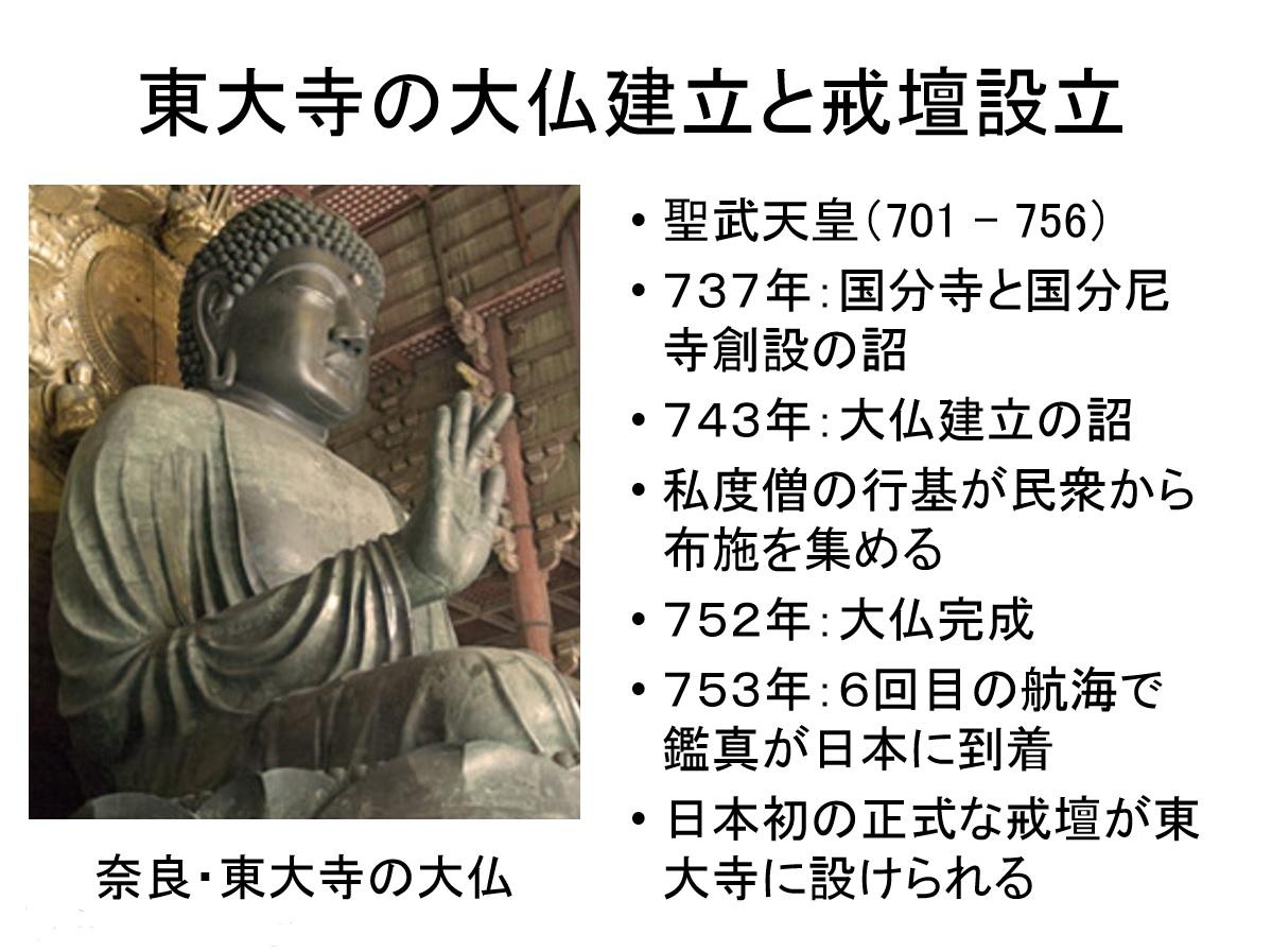 日本仏教史と再臨摂理への準備挿入PPT06-6