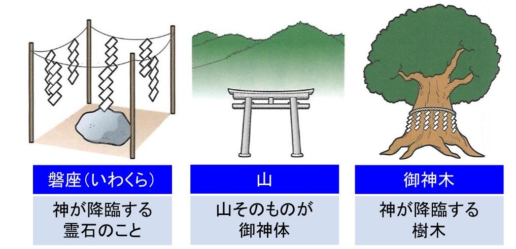神道と再臨摂理PPT02-04