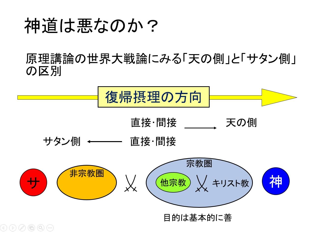 神道と再臨摂理PPT14-01